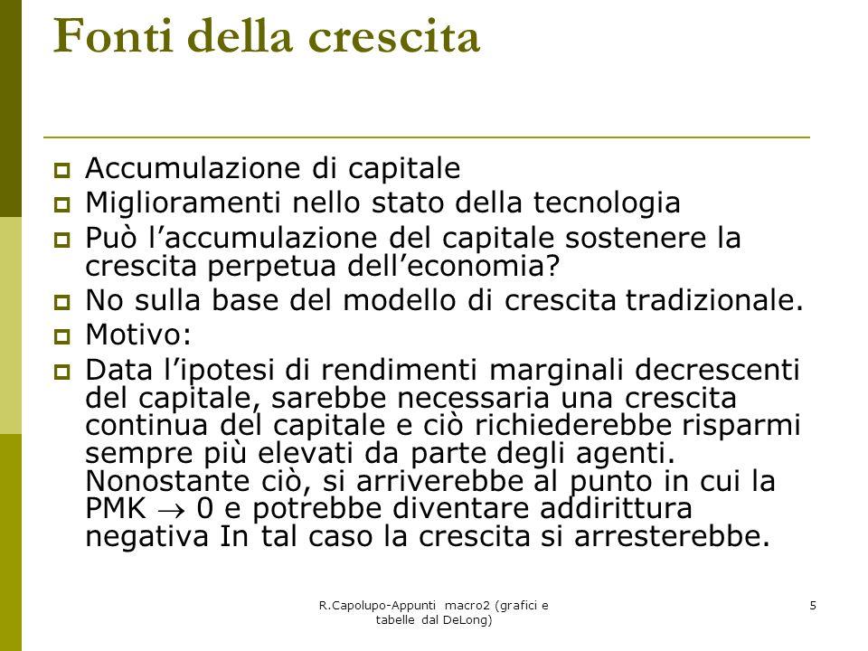 R.Capolupo-Appunti macro2 (grafici e tabelle dal DeLong) 26 Cosa possiamo inferire da questi elementi.