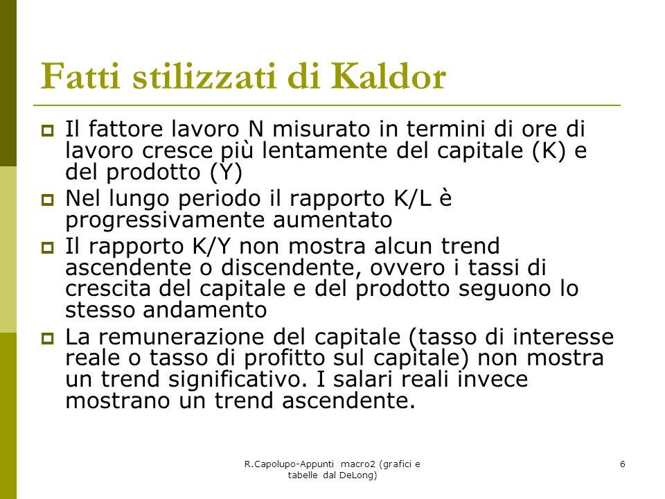 R.Capolupo-Appunti macro2 (grafici e tabelle dal DeLong) 6 Fatti stilizzati di Kaldor Il fattore lavoro N misurato in termini di ore di lavoro cresce