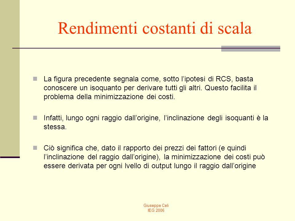 Giuseppe Celi IEG 2006 Rendimenti costanti di scala La figura precedente segnala come, sotto lipotesi di RCS, basta conoscere un isoquanto per derivar