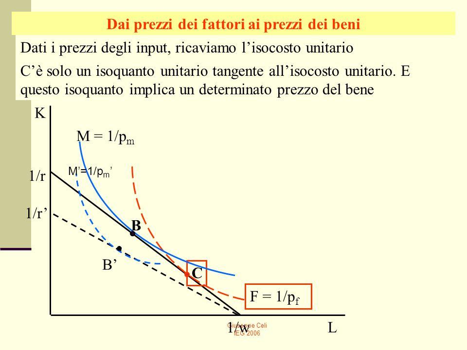 Giuseppe Celi IEG 2006 Dati i prezzi degli input, ricaviamo lisocosto unitario Cè solo un isoquanto unitario tangente allisocosto unitario. E questo i