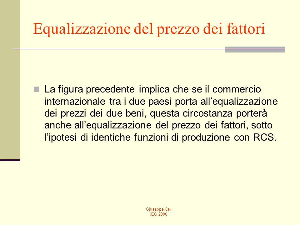 Giuseppe Celi IEG 2006 Equalizzazione del prezzo dei fattori La figura precedente implica che se il commercio internazionale tra i due paesi porta all