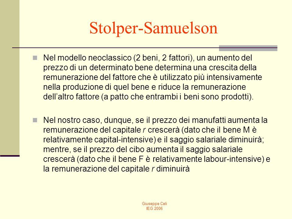 Giuseppe Celi IEG 2006 Stolper-Samuelson Nel modello neoclassico (2 beni, 2 fattori), un aumento del prezzo di un determinato bene determina una cresc