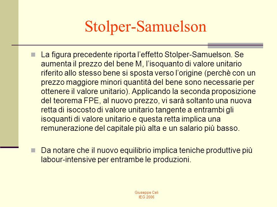 Giuseppe Celi IEG 2006 Stolper-Samuelson La figura precedente riporta leffetto Stolper-Samuelson. Se aumenta il prezzo del bene M, lisoquanto di valor