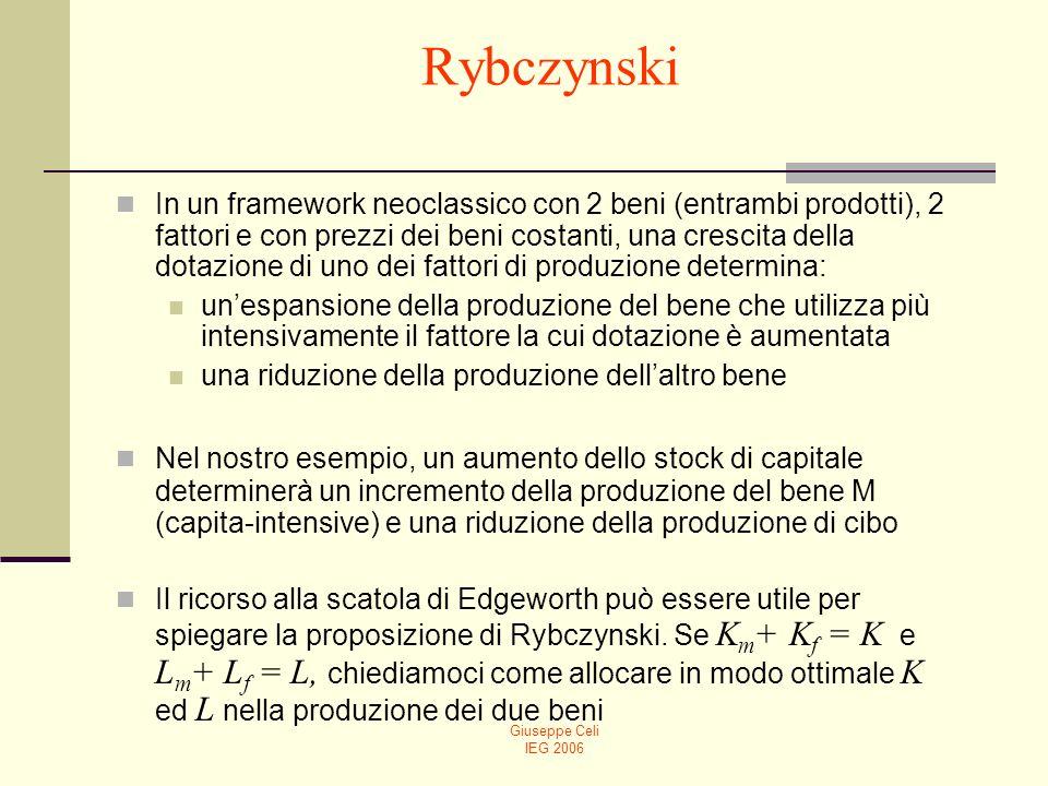 Giuseppe Celi IEG 2006 Rybczynski In un framework neoclassico con 2 beni (entrambi prodotti), 2 fattori e con prezzi dei beni costanti, una crescita d