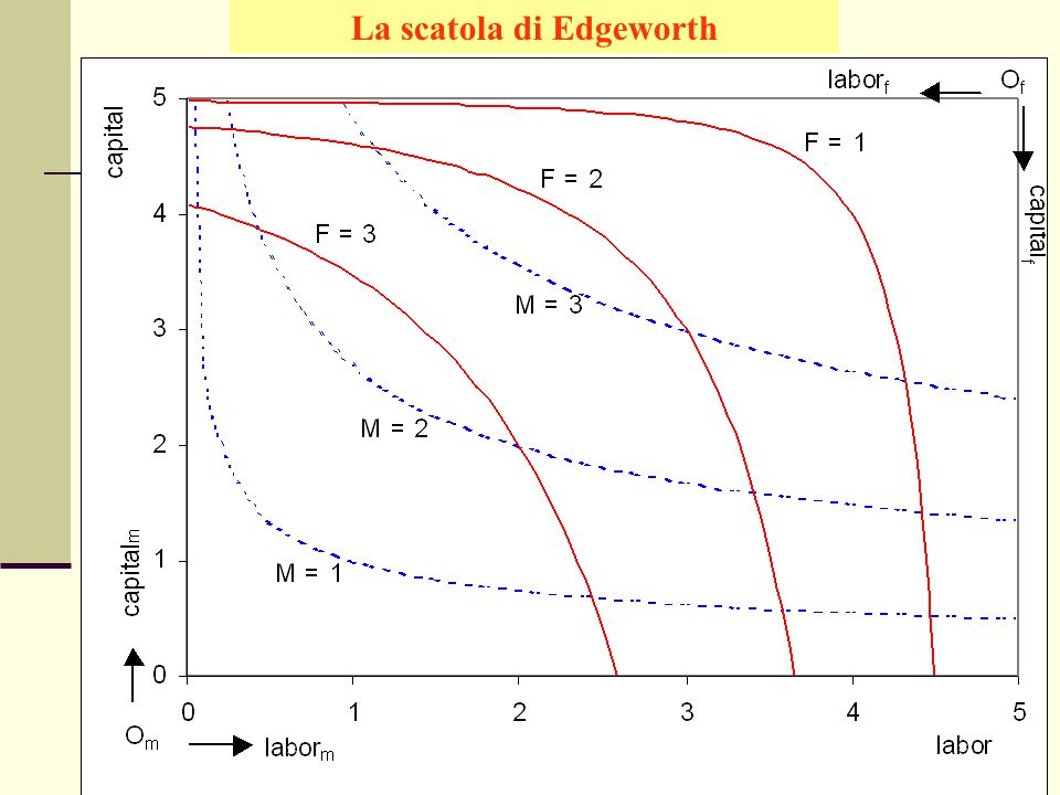 Giuseppe Celi IEG 2006 La scatola di Edgeworth