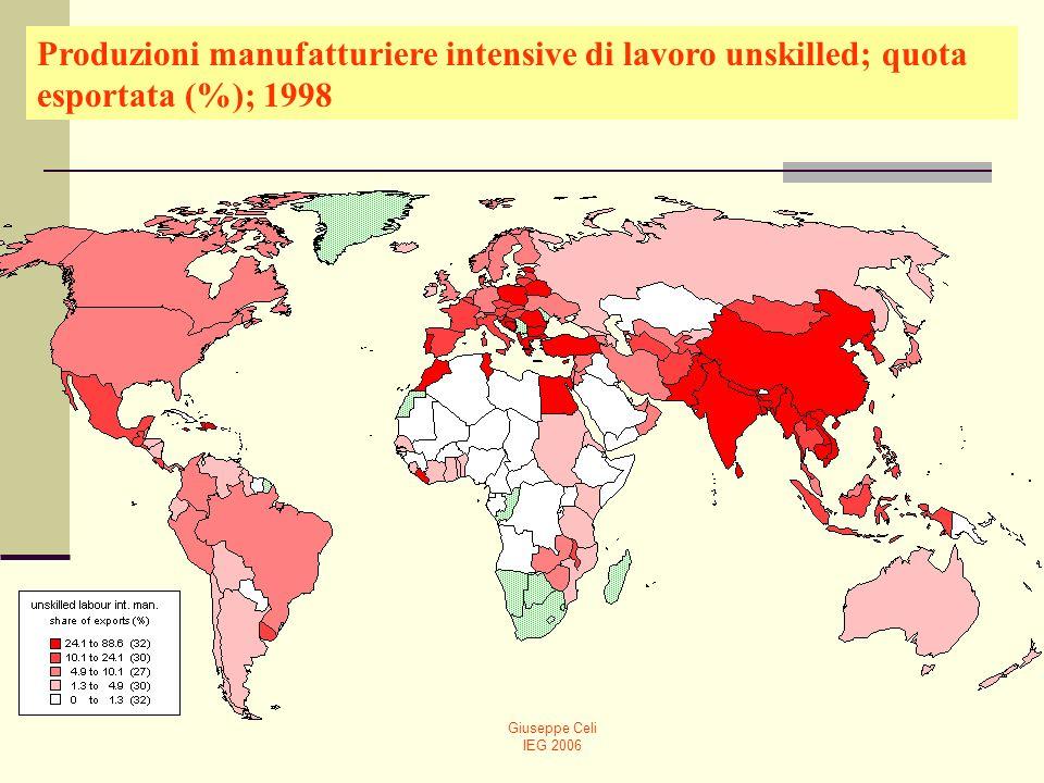 Giuseppe Celi IEG 2006 Produzioni manufatturiere intensive di lavoro unskilled; quota esportata (%); 1998