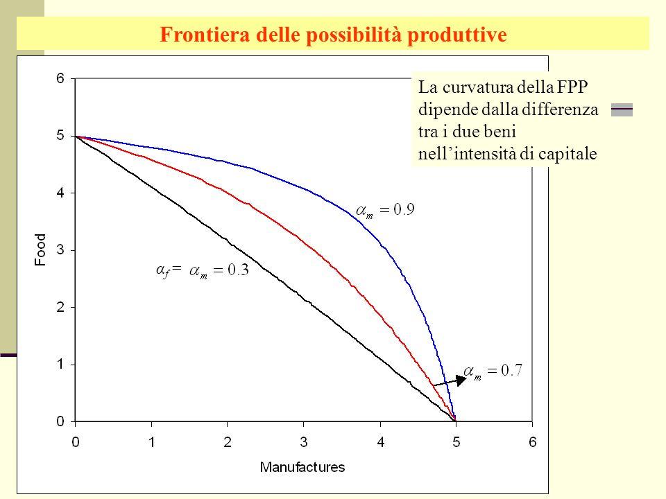 Giuseppe Celi IEG 2006 Frontiera delle possibilità produttive La curvatura della FPP dipende dalla differenza tra i due beni nellintensità di capitale