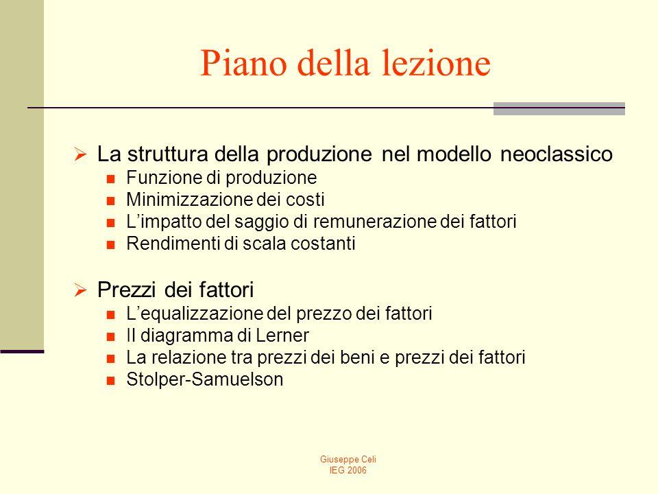 Giuseppe Celi IEG 2006 Piano della lezione La struttura della produzione nel modello neoclassico Funzione di produzione Minimizzazione dei costi Limpa