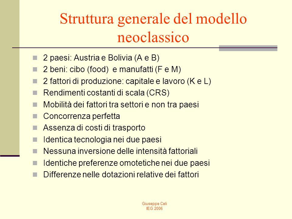 Giuseppe Celi IEG 2006 Struttura generale del modello neoclassico 2 paesi: Austria e Bolivia (A e B) 2 beni: cibo (food) e manufatti (F e M) 2 fattori
