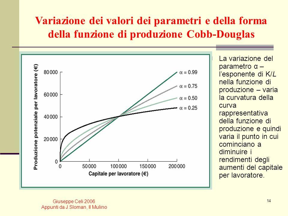 Giuseppe Celi 2006 Appunti da J.Sloman, Il Mulino 13 Ununica equazione, una miriade di relazioni