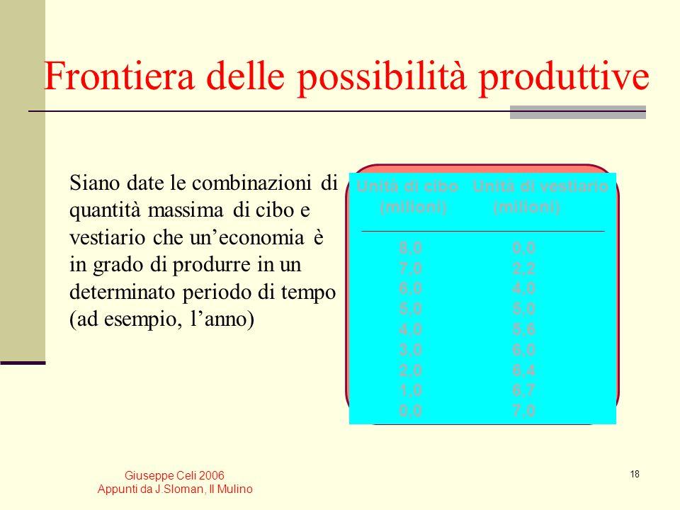 Giuseppe Celi 2006 Appunti da J.Sloman, Il Mulino 17 Il costo opportunità Quando in economia si effettua una determinata scelta si rinuncia ad una sce