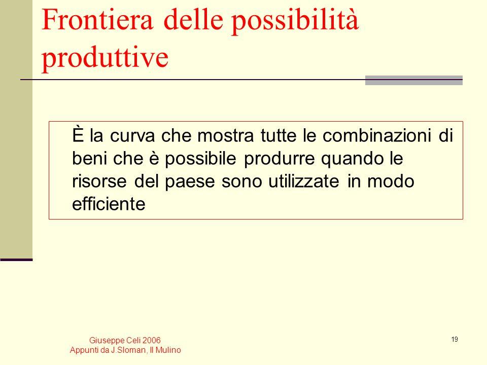 Giuseppe Celi 2006 Appunti da J.Sloman, Il Mulino 18 Unità di cibo Unità di vestiario (milioni) (milioni) 8,0 0,0 7,0 2,2 6,0 4,0 5,0 5,0 4,0 5,6 3,0