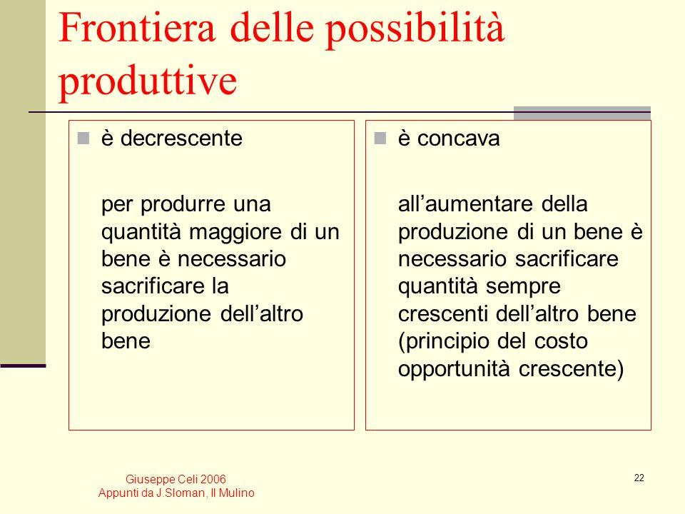 21 Unità di vestiario (milioni) Unità di cibo (milioni) Frontiera delle possibilità produttive x y 1 1 z 1 2