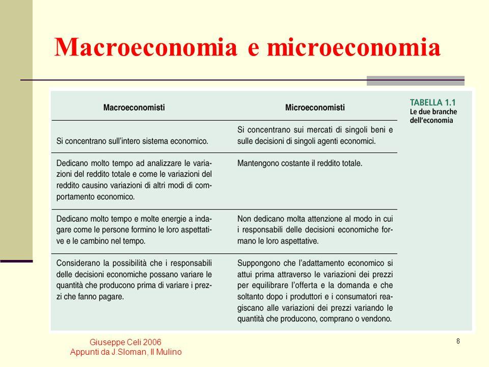 Giuseppe Celi 2006 Appunti da J.Sloman, Il Mulino 7 MICROECONOMIA Quali beni e servizi produrre e in che quantità? Come produrre e con quali tecniche?