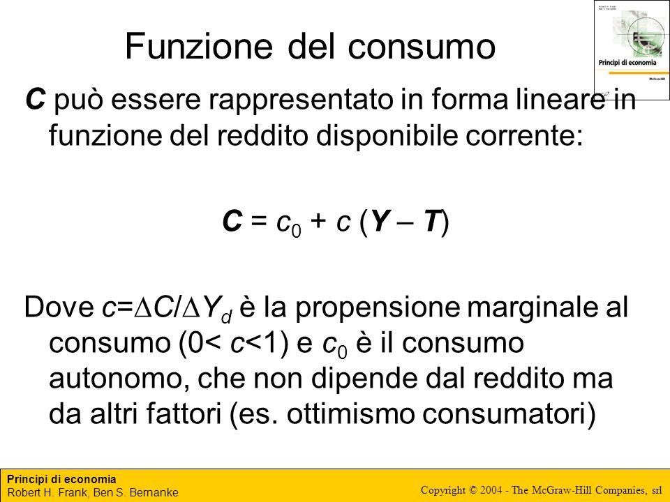 Principi di economia Robert H. Frank, Ben S. Bernanke Copyright © 2004 - The McGraw-Hill Companies, srl Funzione del consumo C può essere rappresentat