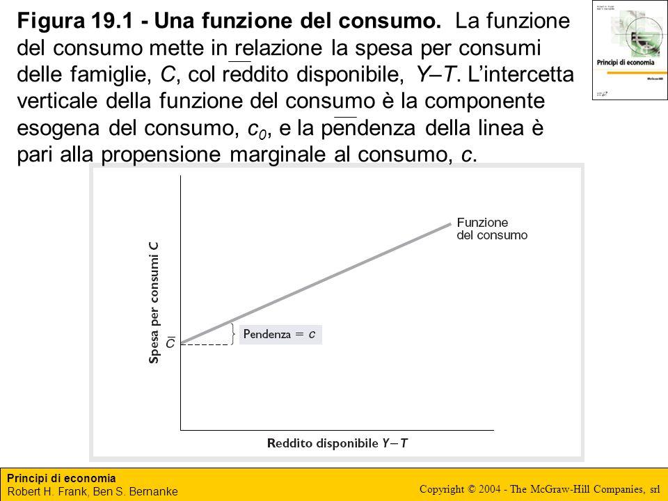Principi di economia Robert H. Frank, Ben S. Bernanke Copyright © 2004 - The McGraw-Hill Companies, srl Figura 19.1 - Una funzione del consumo. La fun
