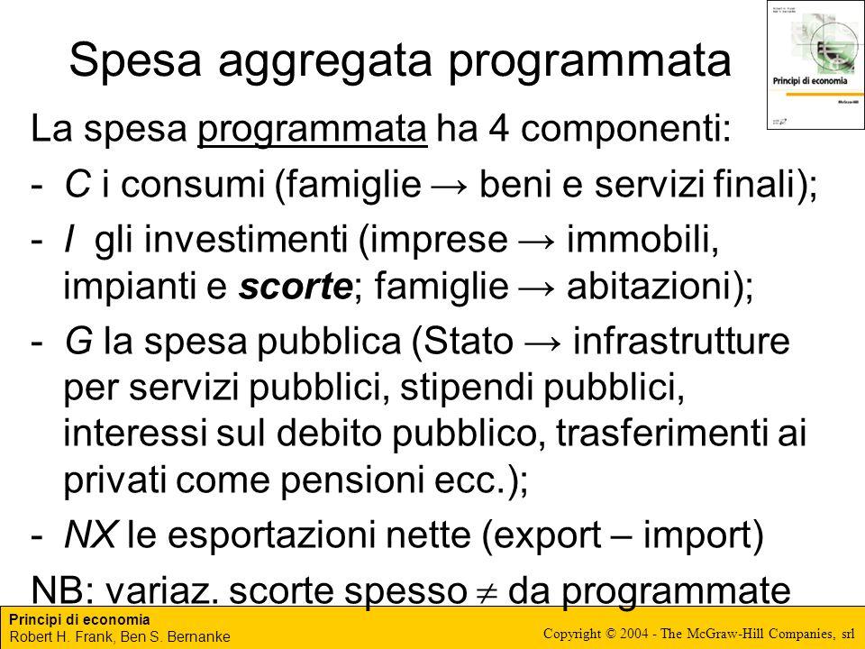 Principi di economia Robert H. Frank, Ben S. Bernanke Copyright © 2004 - The McGraw-Hill Companies, srl Spesa aggregata programmata La spesa programma