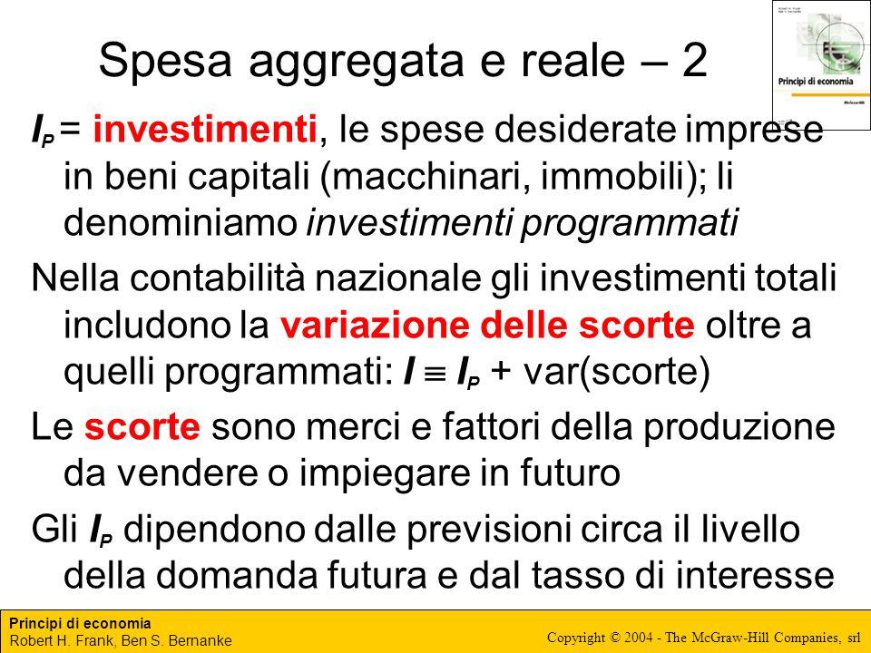 Principi di economia Robert H. Frank, Ben S. Bernanke Copyright © 2004 - The McGraw-Hill Companies, srl Spesa aggregata e reale – 2 I P = investimenti