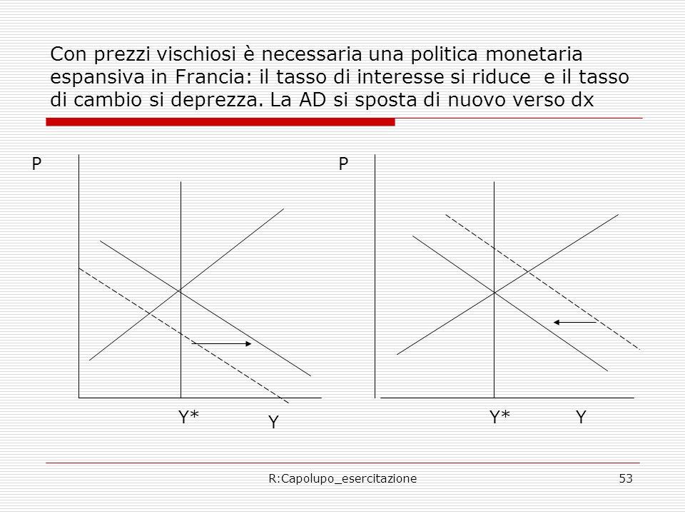 R:Capolupo_esercitazione53 Con prezzi vischiosi è necessaria una politica monetaria espansiva in Francia: il tasso di interesse si riduce e il tasso di cambio si deprezza.