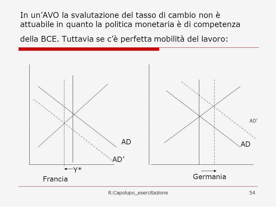 R:Capolupo_esercitazione54 In unAVO la svalutazione del tasso di cambio non è attuabile in quanto la politica monetaria è di competenza della BCE. Tut