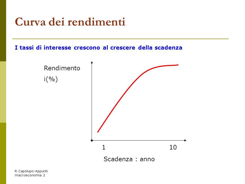 R.Capolupo-Appunti macroeconomia 2 Curva dei rendimenti I tassi di interesse crescono al crescere della scadenza Scadenza : anno Rendimento i(%) 110