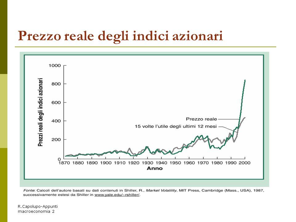 R.Capolupo-Appunti macroeconomia 2 Prezzo reale degli indici azionari