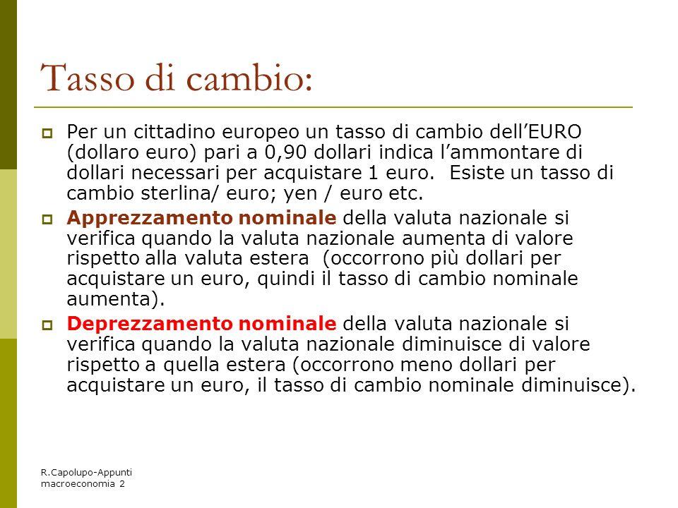 R.Capolupo-Appunti macroeconomia 2 Tasso di cambio: Per un cittadino europeo un tasso di cambio dellEURO (dollaro euro) pari a 0,90 dollari indica lam