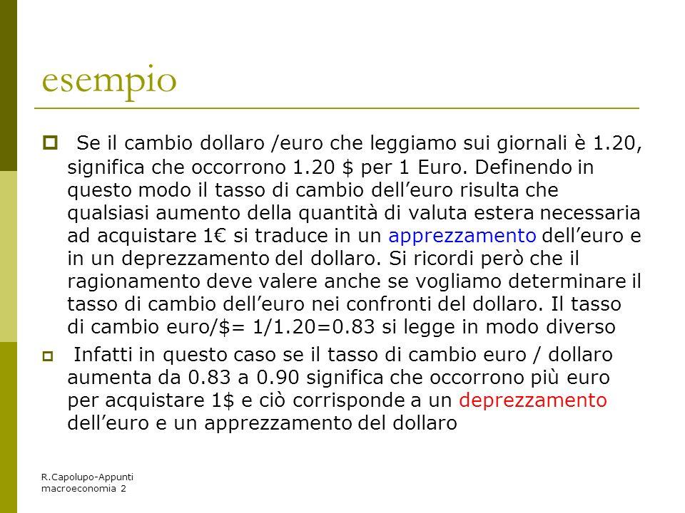 R.Capolupo-Appunti macroeconomia 2 esempio Se il cambio dollaro /euro che leggiamo sui giornali è 1.20, significa che occorrono 1.20 $ per 1 Euro. Def