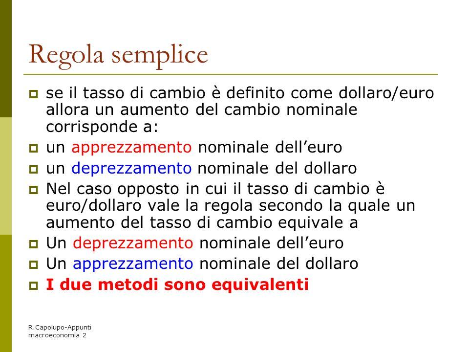 R.Capolupo-Appunti macroeconomia 2 Regola semplice se il tasso di cambio è definito come dollaro/euro allora un aumento del cambio nominale corrispond