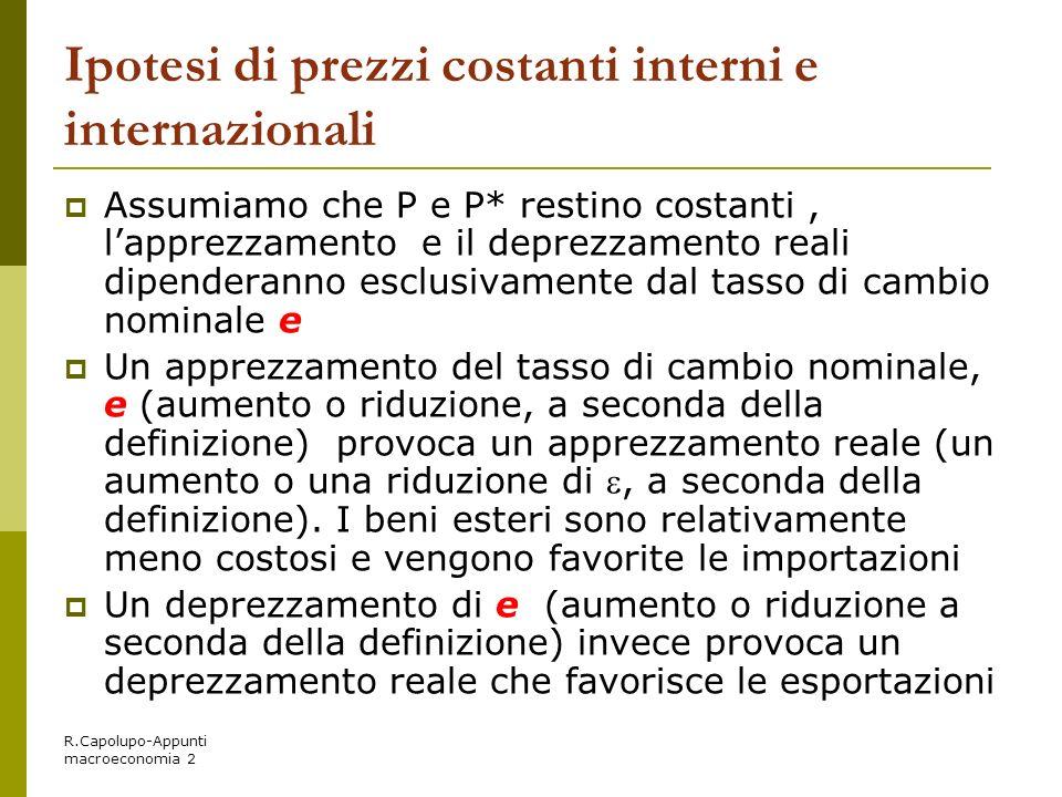R.Capolupo-Appunti macroeconomia 2 Ipotesi di prezzi costanti interni e internazionali Assumiamo che P e P* restino costanti, lapprezzamento e il depr