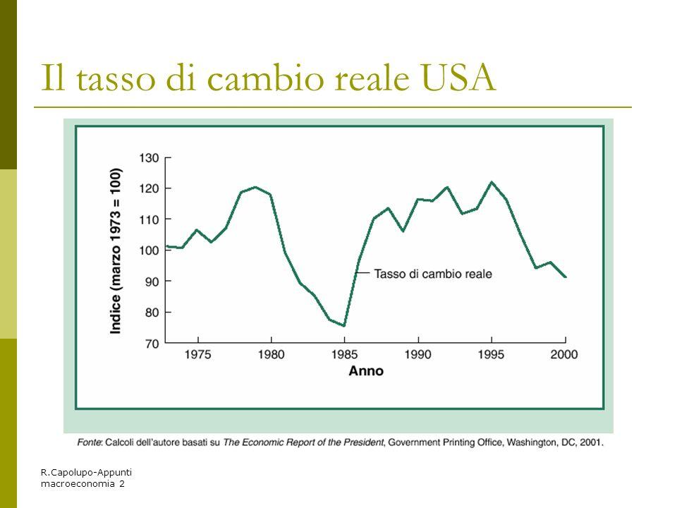 R.Capolupo-Appunti macroeconomia 2 Il tasso di cambio reale USA
