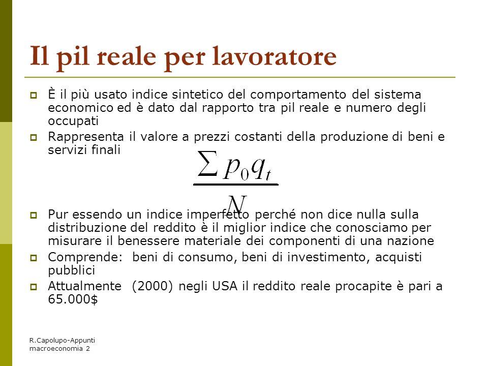 R.Capolupo-Appunti macroeconomia 2 Il pil reale per lavoratore È il più usato indice sintetico del comportamento del sistema economico ed è dato dal r