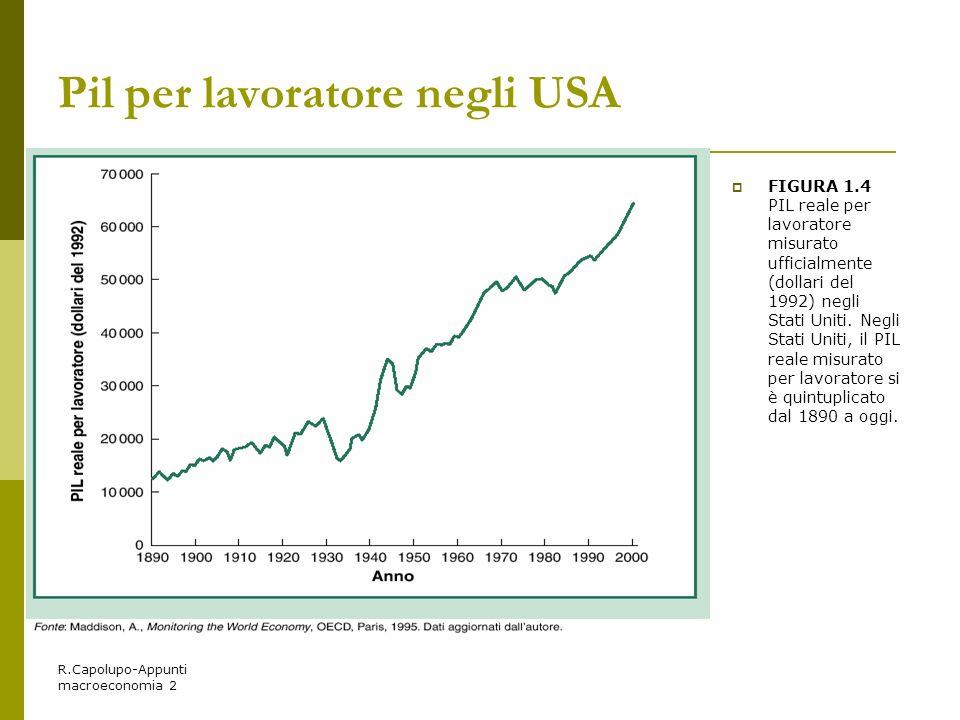 R.Capolupo-Appunti macroeconomia 2 Pil per lavoratore negli USA FIGURA 1.4 PIL reale per lavoratore misurato ufficialmente (dollari del 1992) negli St