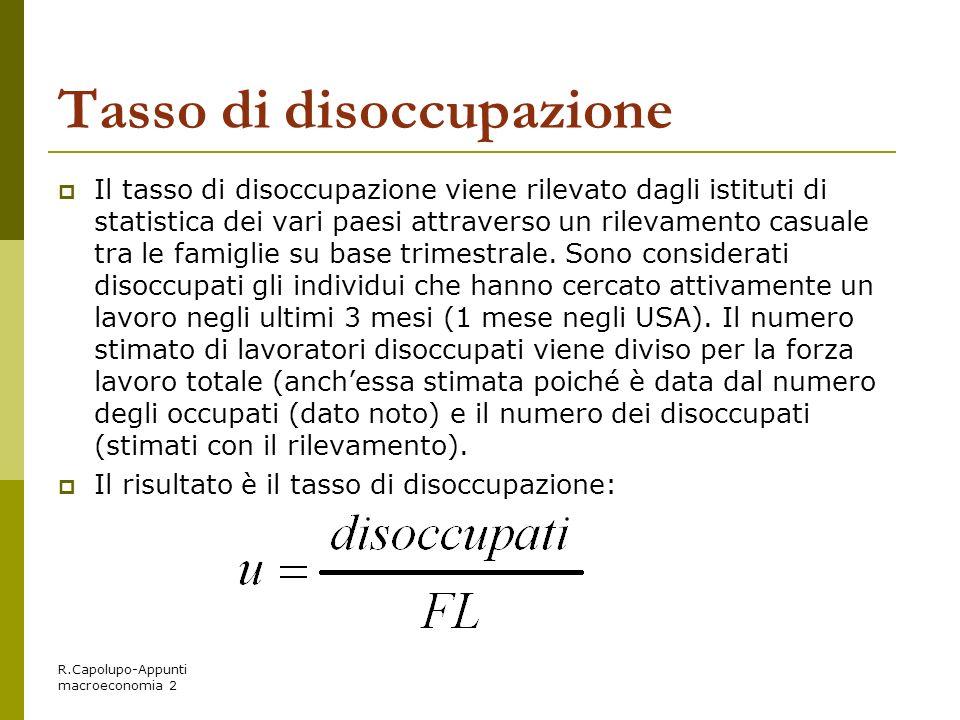 R.Capolupo-Appunti macroeconomia 2 Tasso di disoccupazione Il tasso di disoccupazione viene rilevato dagli istituti di statistica dei vari paesi attra