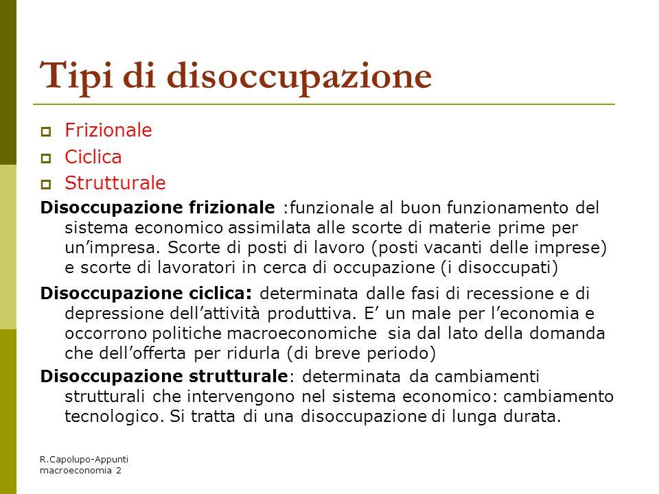 R.Capolupo-Appunti macroeconomia 2 Tipi di disoccupazione Frizionale Ciclica Strutturale Disoccupazione frizionale :funzionale al buon funzionamento d