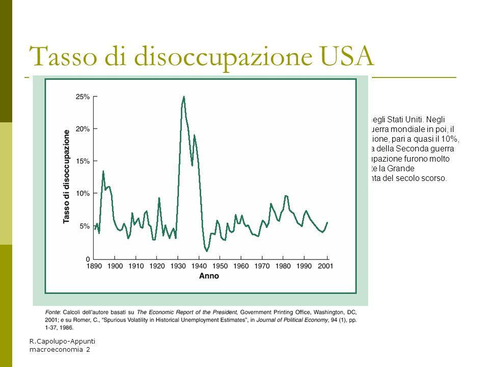 R.Capolupo-Appunti macroeconomia 2 Tasso di disoccupazione USA FIGURA 1.5 FIGURA 1.5 Il tasso di disoccupazione negli Stati Uniti. Negli Stati Uniti,