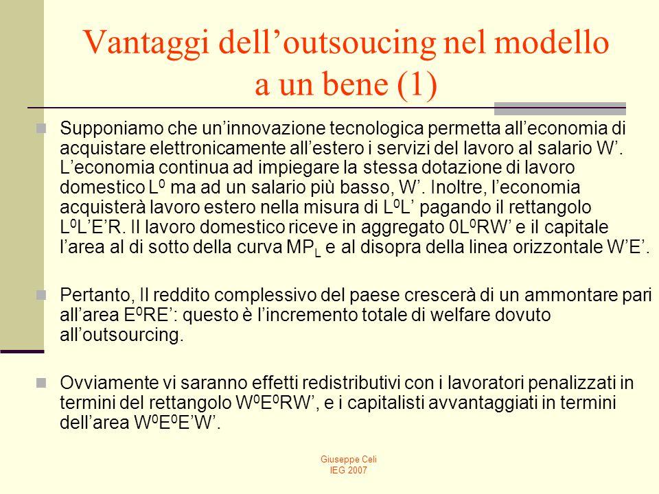Giuseppe Celi IEG 2007 Vantaggi delloutsoucing nel modello a un bene (1) Supponiamo che uninnovazione tecnologica permetta alleconomia di acquistare elettronicamente allestero i servizi del lavoro al salario W.