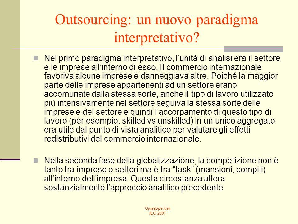 Giuseppe Celi IEG 2007 Outsourcing: un nuovo paradigma interpretativo.