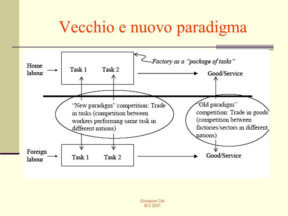 Giuseppe Celi IEG 2007 Vecchio e nuovo paradigma