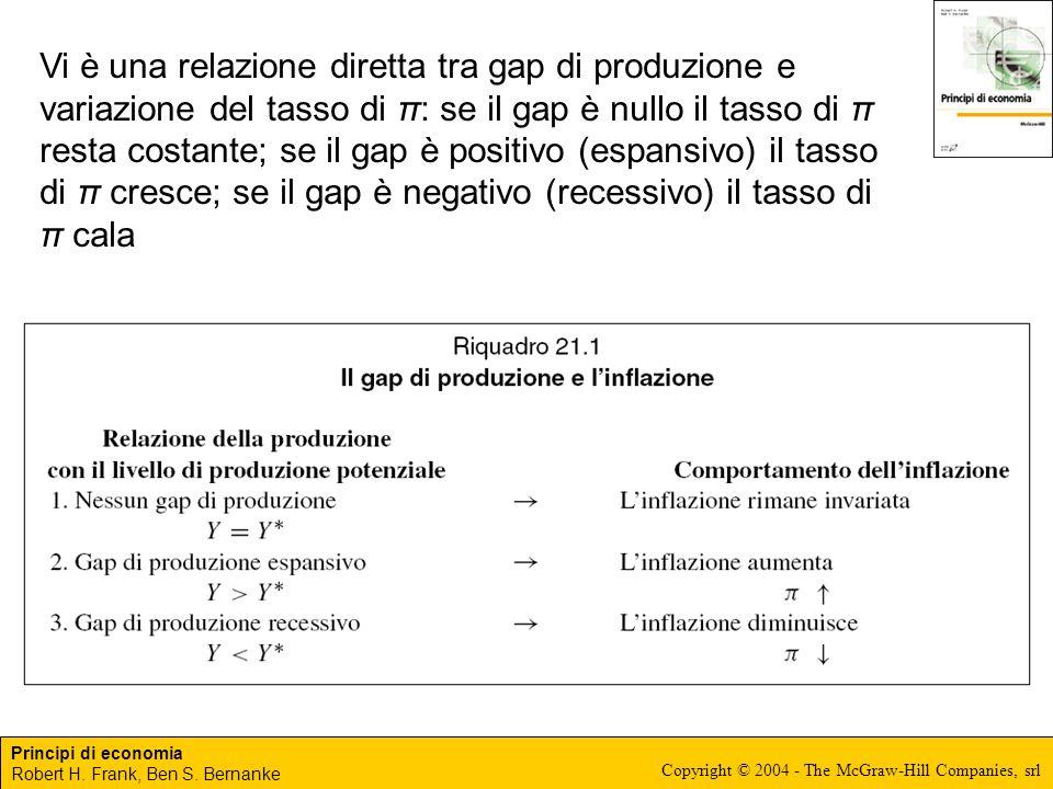 Principi di economia Robert H. Frank, Ben S. Bernanke Copyright © 2004 - The McGraw-Hill Companies, srl Vi è una relazione diretta tra gap di produzio