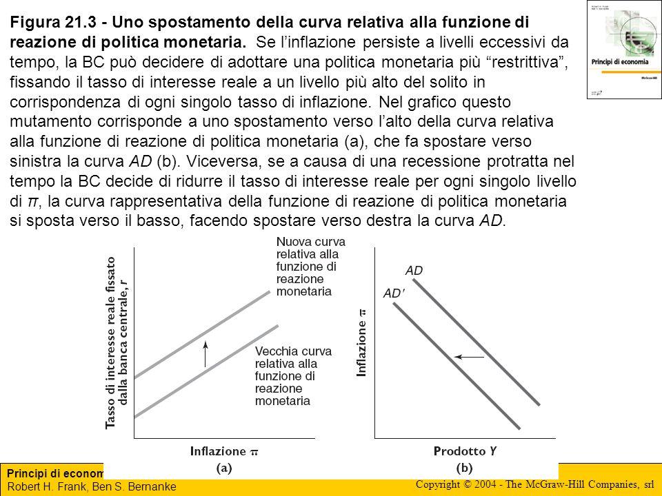 Principi di economia Robert H. Frank, Ben S. Bernanke Copyright © 2004 - The McGraw-Hill Companies, srl Figura 21.3 - Uno spostamento della curva rela