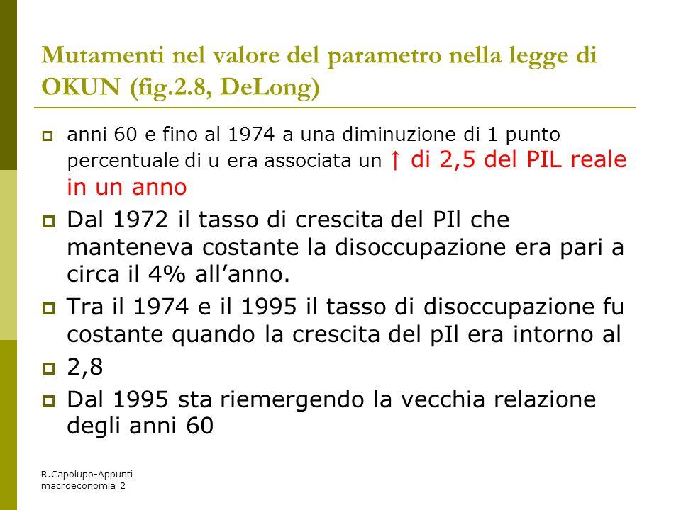 Mutamenti nel valore del parametro nella legge di OKUN (fig.2.8, DeLong) anni 60 e fino al 1974 a una diminuzione di 1 punto percentuale di u era asso