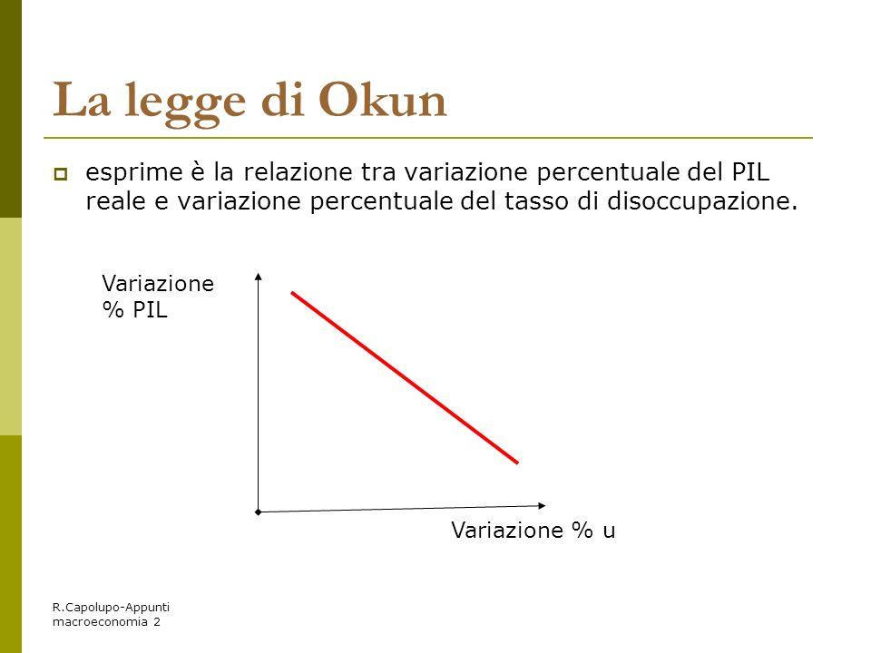 R.Capolupo-Appunti macroeconomia 2 La legge di Okun esprime è la relazione tra variazione percentuale del PIL reale e variazione percentuale del tasso