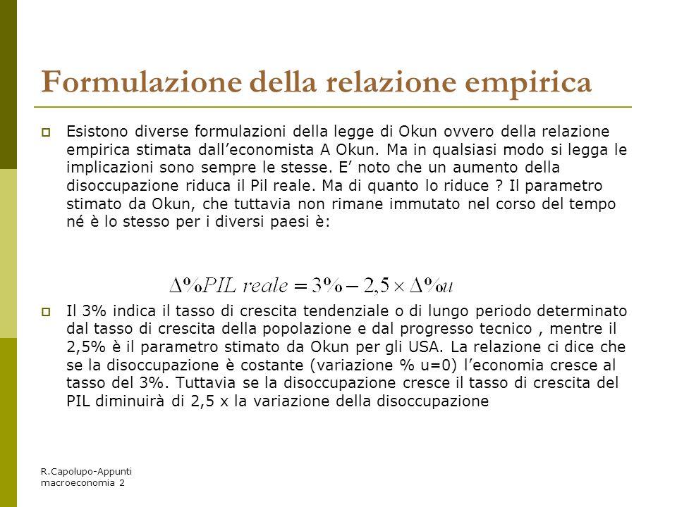 R.Capolupo-Appunti macroeconomia 2 Formulazione della relazione empirica Esistono diverse formulazioni della legge di Okun ovvero della relazione empi