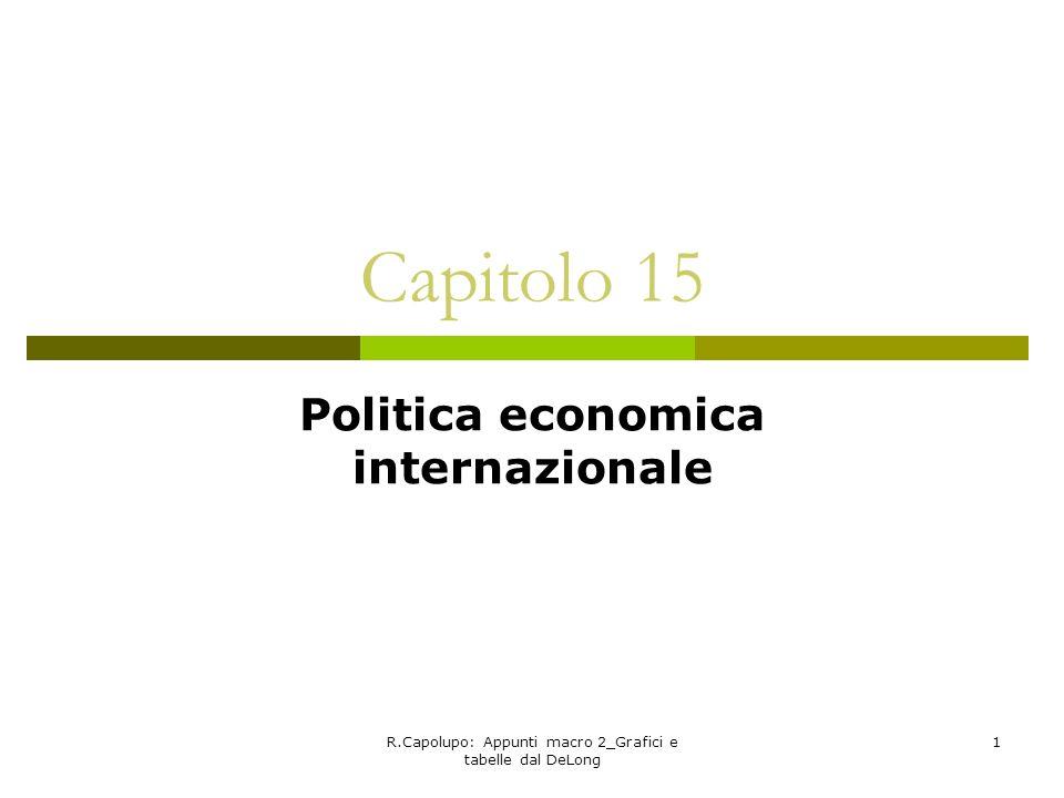 R.Capolupo: Appunti macro 2_Grafici e tabelle dal DeLong 1 Capitolo 15 Politica economica internazionale