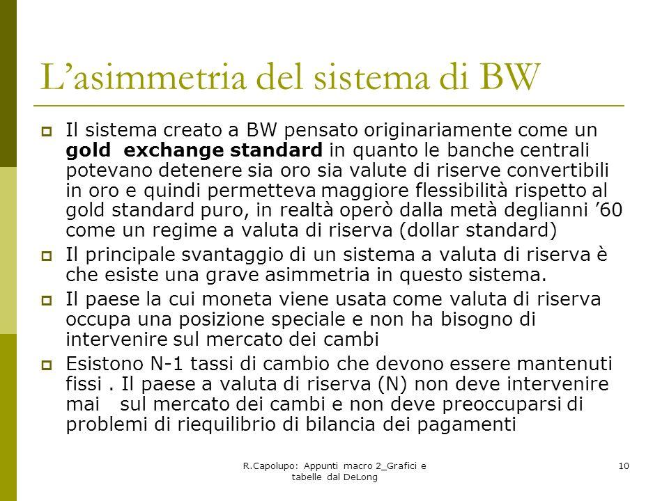 R.Capolupo: Appunti macro 2_Grafici e tabelle dal DeLong 10 Lasimmetria del sistema di BW Il sistema creato a BW pensato originariamente come un gold