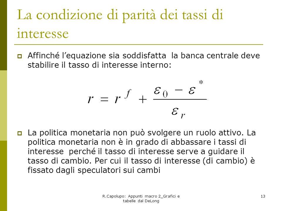 R.Capolupo: Appunti macro 2_Grafici e tabelle dal DeLong 13 La condizione di parità dei tassi di interesse Affinché lequazione sia soddisfatta la banc