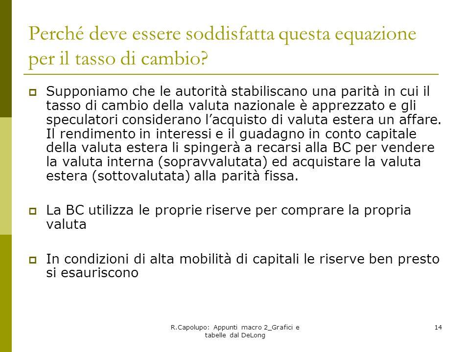 R.Capolupo: Appunti macro 2_Grafici e tabelle dal DeLong 14 Perché deve essere soddisfatta questa equazione per il tasso di cambio? Supponiamo che le