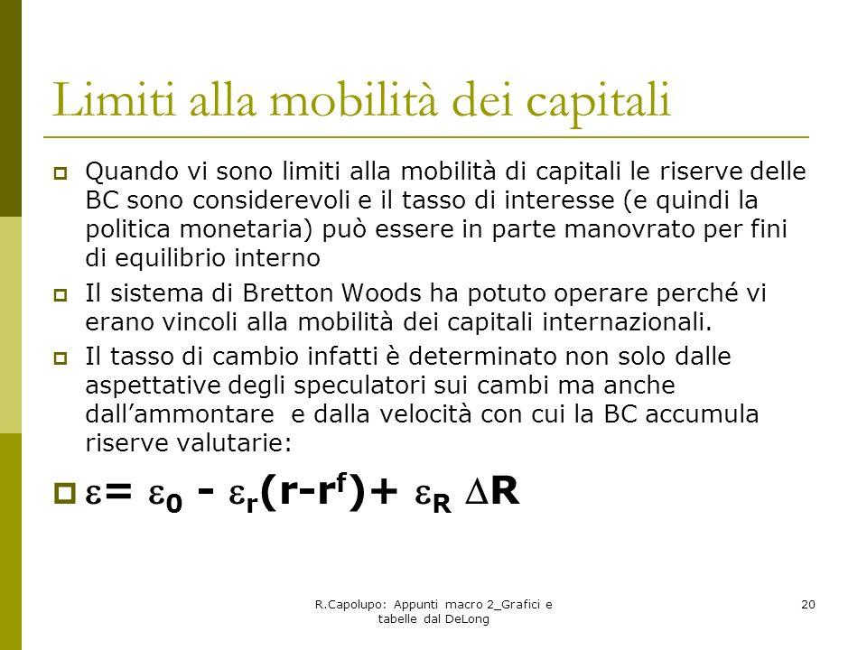R.Capolupo: Appunti macro 2_Grafici e tabelle dal DeLong 20 Limiti alla mobilità dei capitali Quando vi sono limiti alla mobilità di capitali le riser