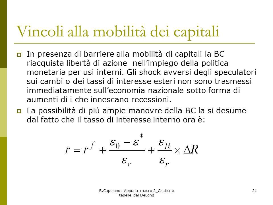 R.Capolupo: Appunti macro 2_Grafici e tabelle dal DeLong 21 Vincoli alla mobilità dei capitali In presenza di barriere alla mobilità di capitali la BC
